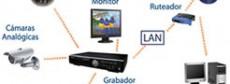 Ventajas de un sistema CCTV